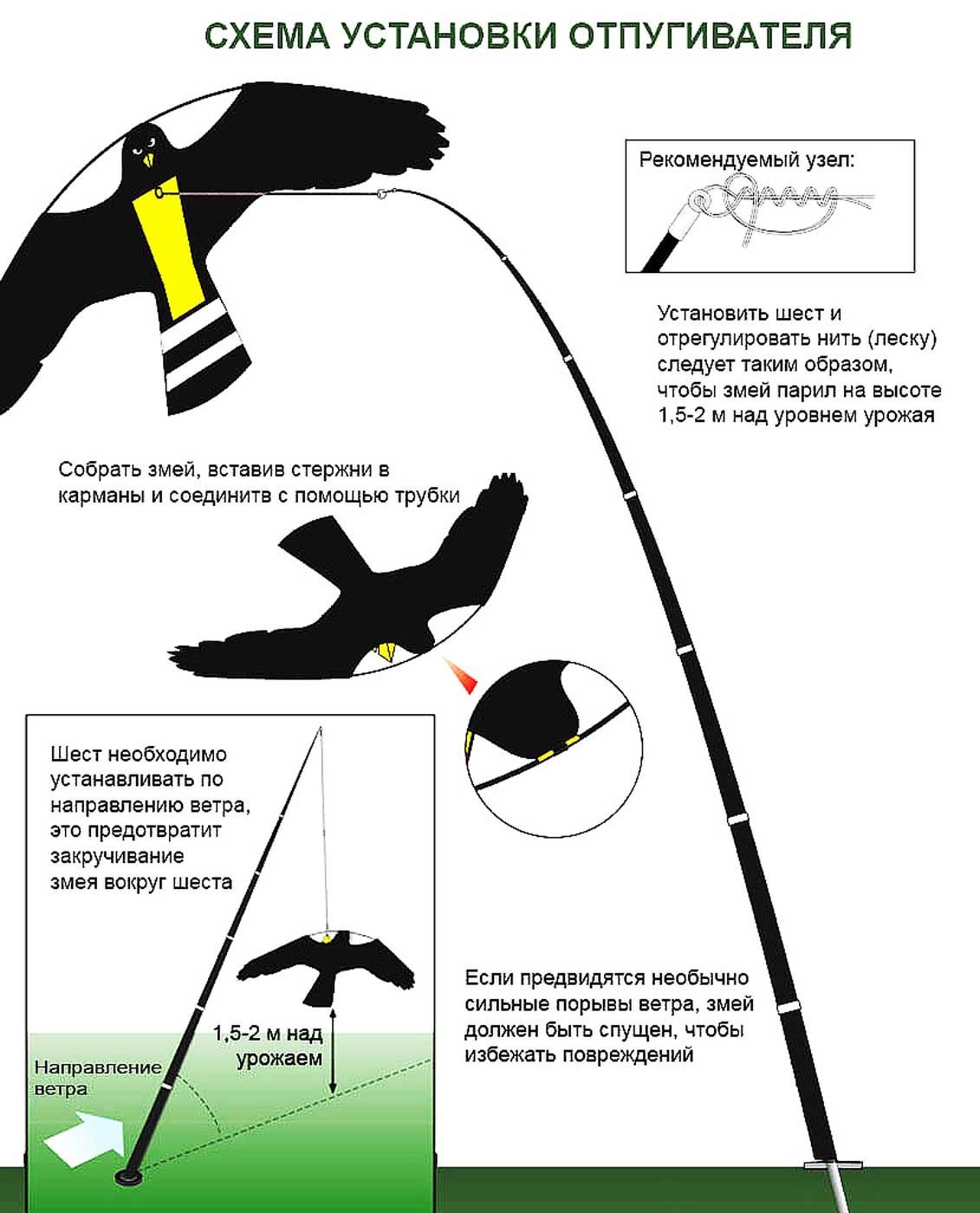 Схема сборки Крука