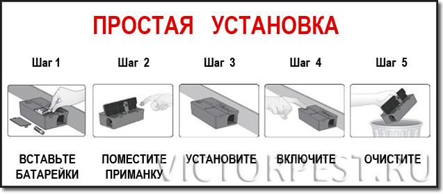 Электронная мышеловка Victor Electronic Mouse Trap